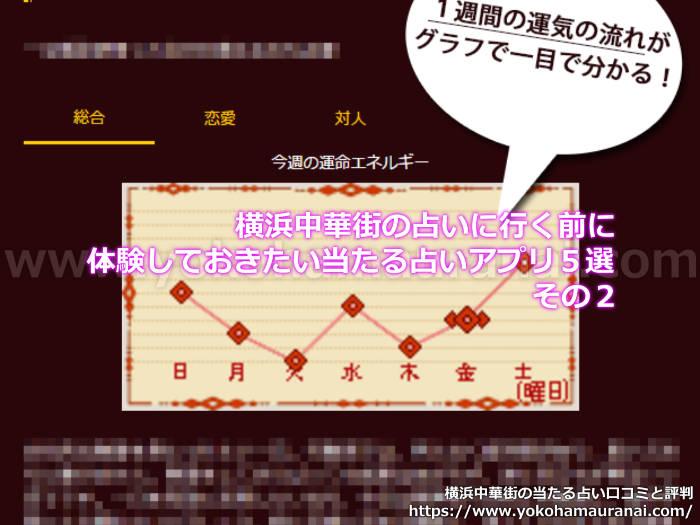 横浜中華街で話題の鳳占館の占いアプリ